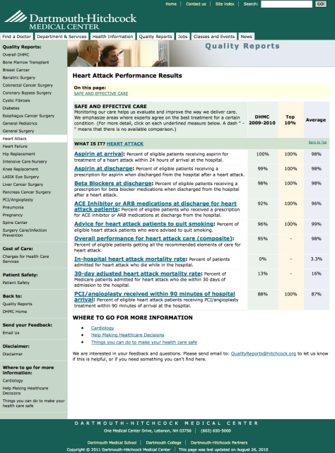 Screenshot of DHMC Quality Reports page
